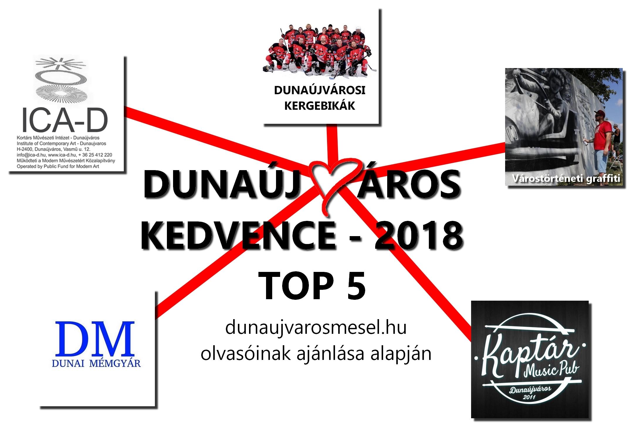 Dunaújváros kedvence – SZAVAZÁS – II. forduló